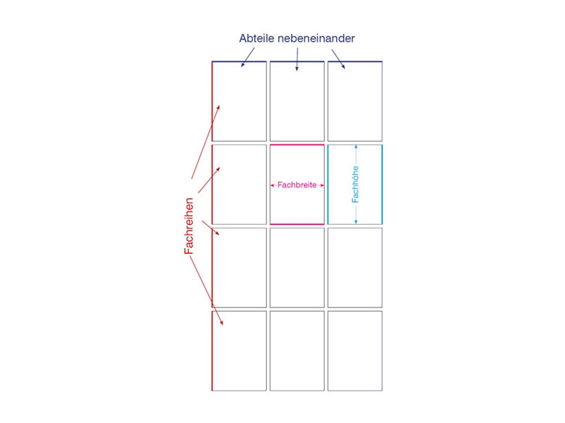 Schließfachschrank 1,50 m -  3 Fächer übereinander-300 mm-4 Abteile-3 Fachreihen