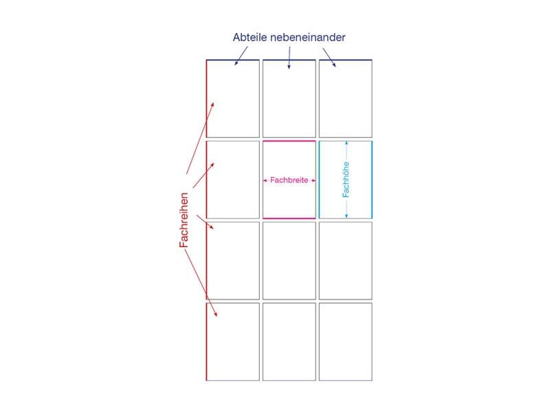 Schließfachschrank 1,50 m -  2 Fächer übereinander-400 mm-3 Abteile-2 Fachreihen